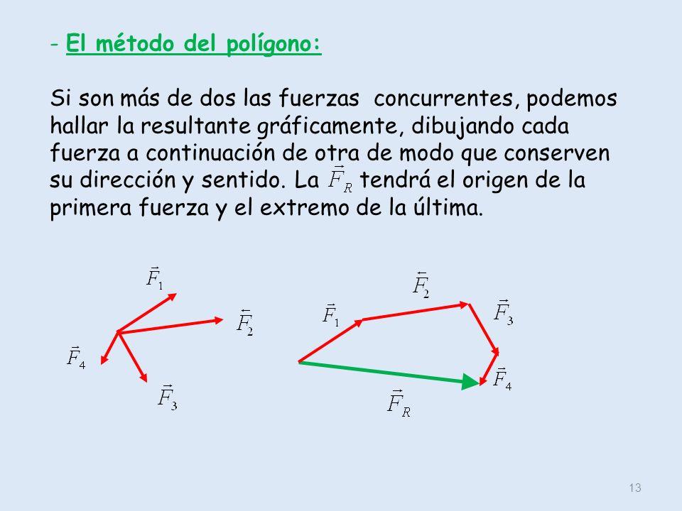 - El método del polígono: Si son más de dos las fuerzas concurrentes, podemos hallar la resultante gráficamente, dibujando cada fuerza a continuación de otra de modo que conserven su dirección y sentido.