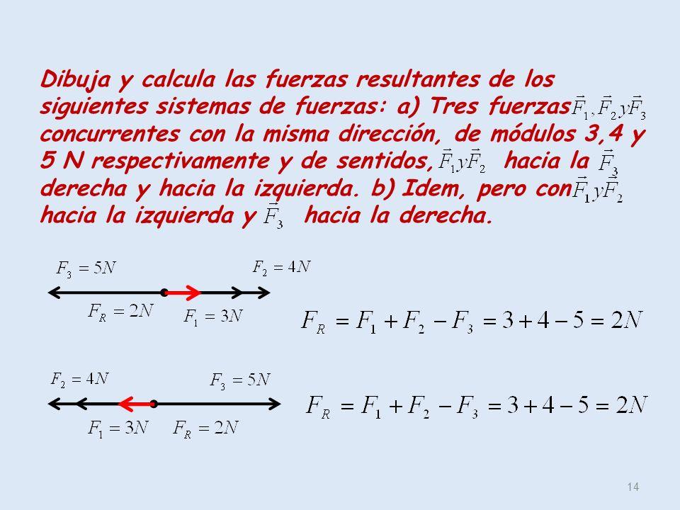 Dibuja y calcula las fuerzas resultantes de los siguientes sistemas de fuerzas: a) Tres fuerzas concurrentes con la misma dirección, de módulos 3,4 y 5 N respectivamente y de sentidos, hacia la derecha y hacia la izquierda.