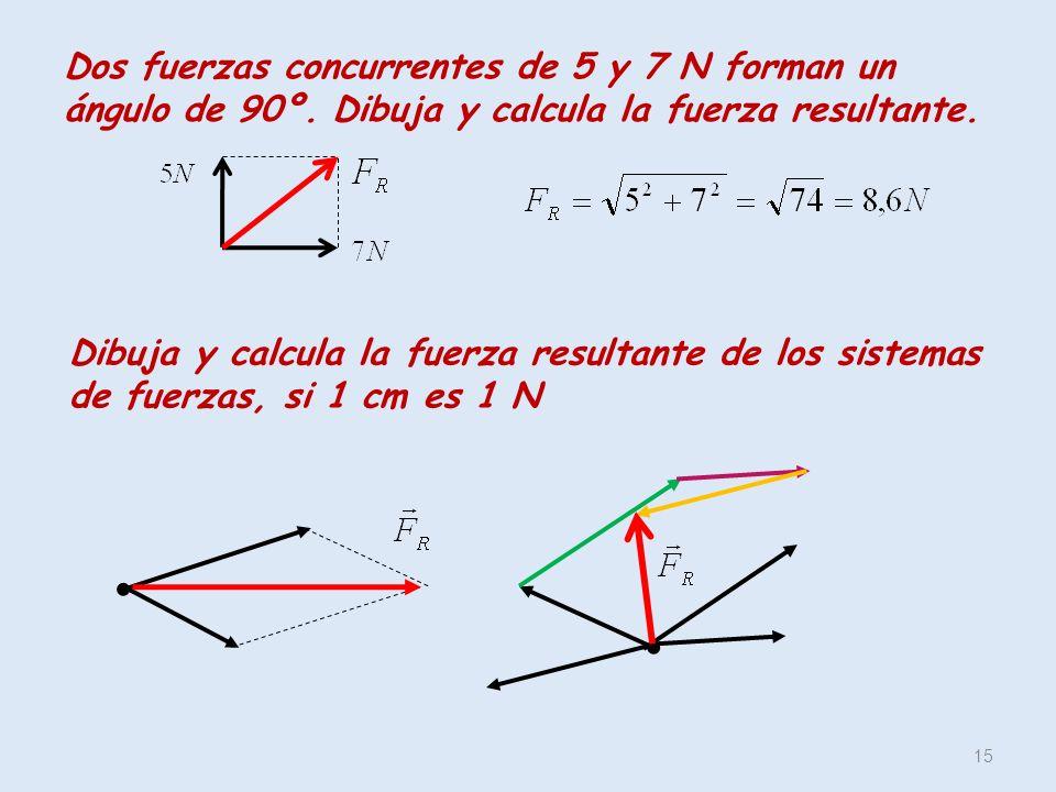 Dos fuerzas concurrentes de 5 y 7 N forman un ángulo de 90º