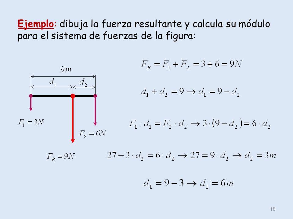 Ejemplo: dibuja la fuerza resultante y calcula su módulo para el sistema de fuerzas de la figura: