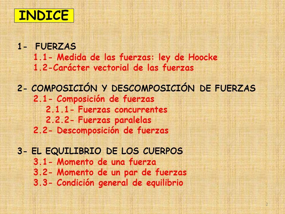 INDICE 1- FUERZAS 1.1- Medida de las fuerzas: ley de Hoocke