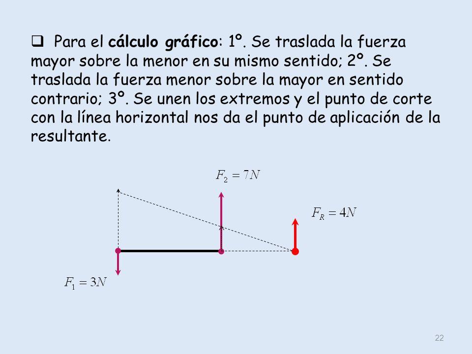 Para el cálculo gráfico: 1º