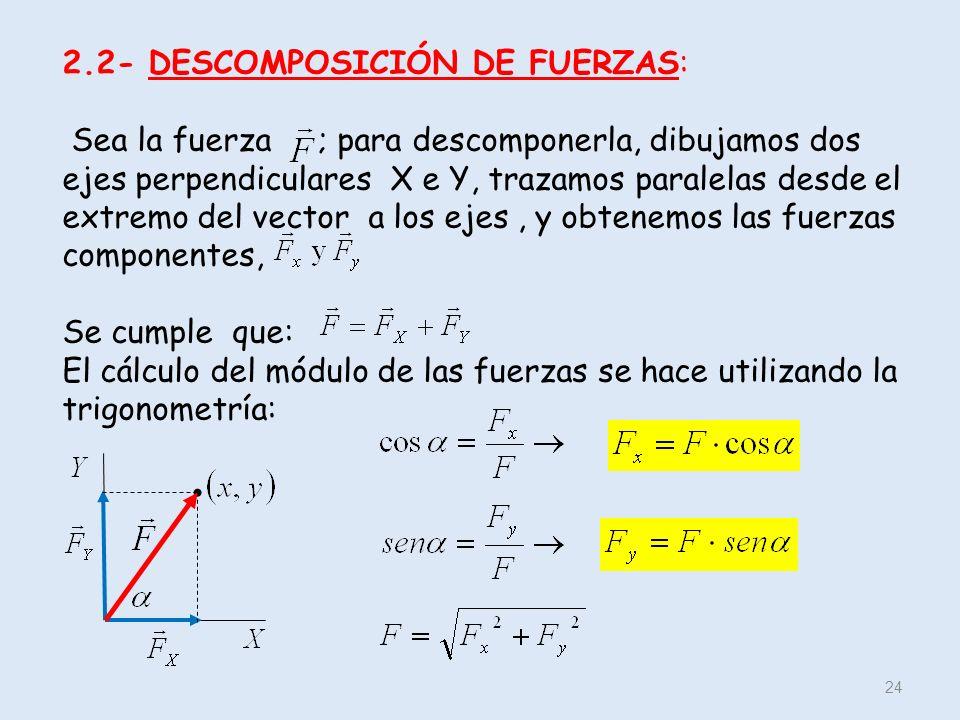 2.2- DESCOMPOSICIÓN DE FUERZAS: Sea la fuerza ; para descomponerla, dibujamos dos ejes perpendiculares X e Y, trazamos paralelas desde el extremo del vector a los ejes , y obtenemos las fuerzas componentes, Se cumple que: El cálculo del módulo de las fuerzas se hace utilizando la trigonometría: