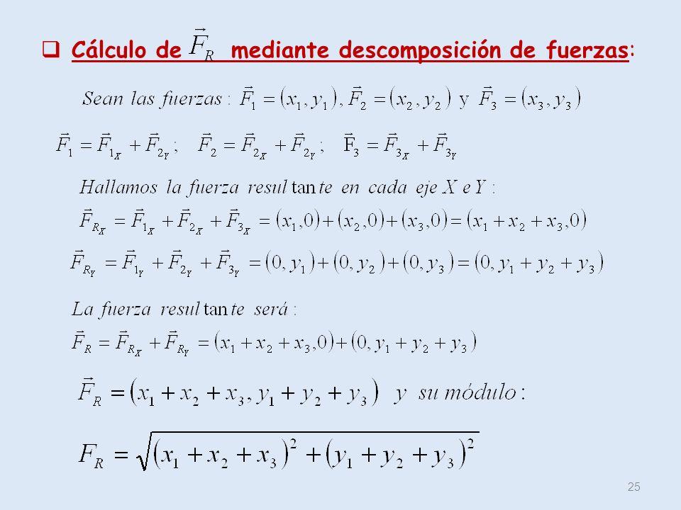 Cálculo de mediante descomposición de fuerzas: