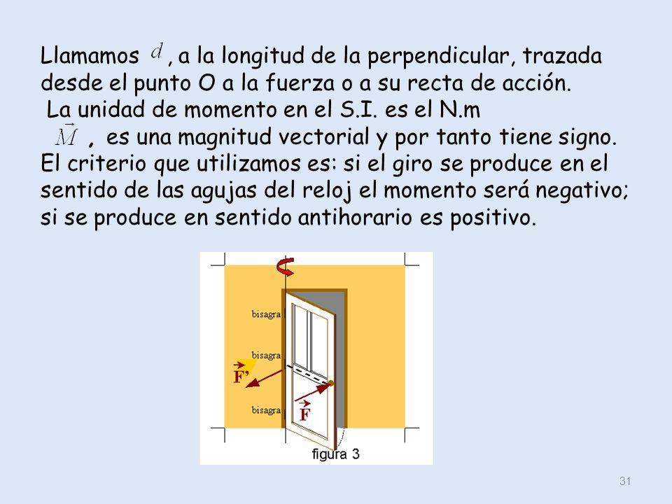 Llamamos , a la longitud de la perpendicular, trazada desde el punto O a la fuerza o a su recta de acción.