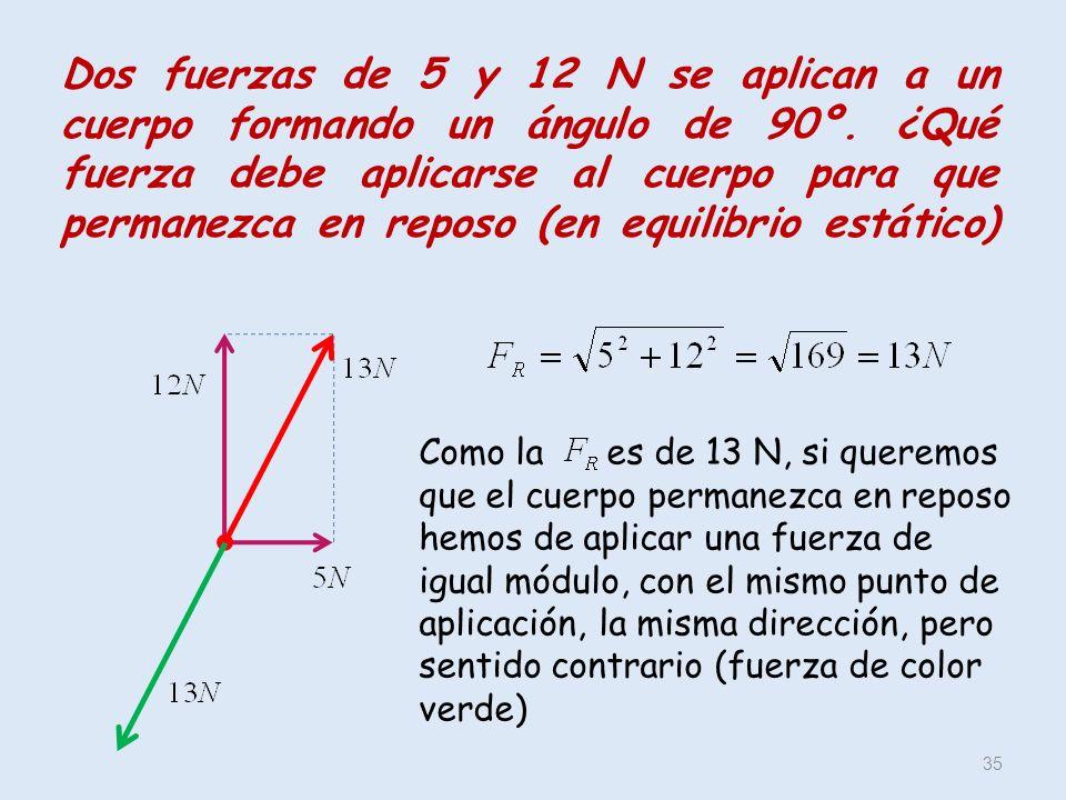 Dos fuerzas de 5 y 12 N se aplican a un cuerpo formando un ángulo de 90º. ¿Qué fuerza debe aplicarse al cuerpo para que permanezca en reposo (en equilibrio estático)