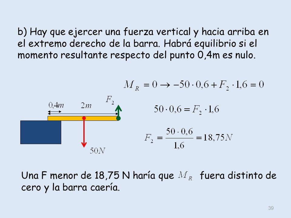 b) Hay que ejercer una fuerza vertical y hacia arriba en el extremo derecho de la barra. Habrá equilibrio si el momento resultante respecto del punto 0,4m es nulo.