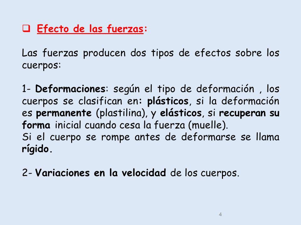 Efecto de las fuerzas: Las fuerzas producen dos tipos de efectos sobre los cuerpos:
