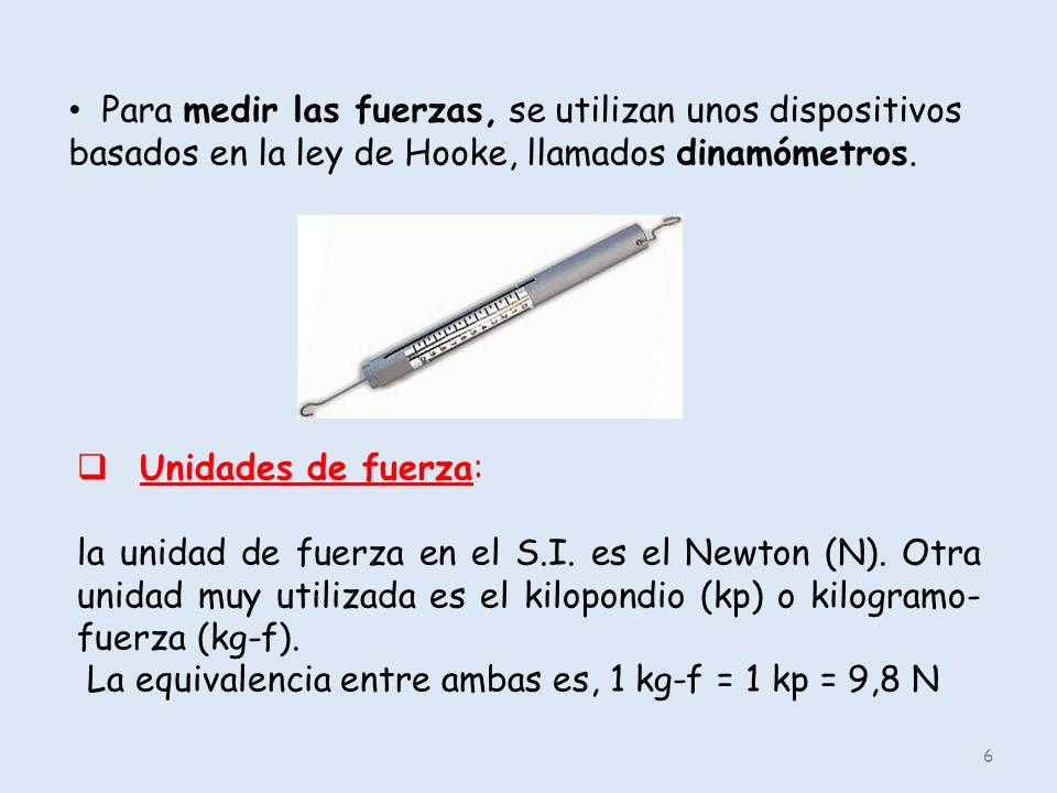 Para medir las fuerzas, se utilizan unos dispositivos basados en la ley de Hooke, llamados dinamómetros.