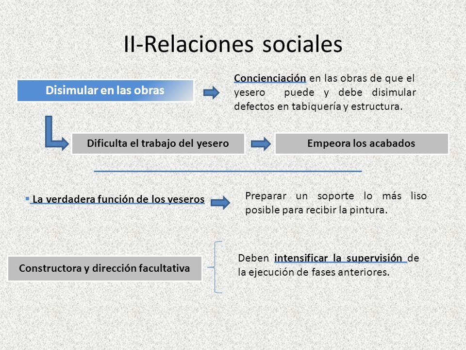 II-Relaciones sociales