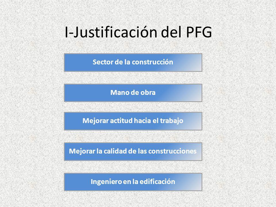 I-Justificación del PFG