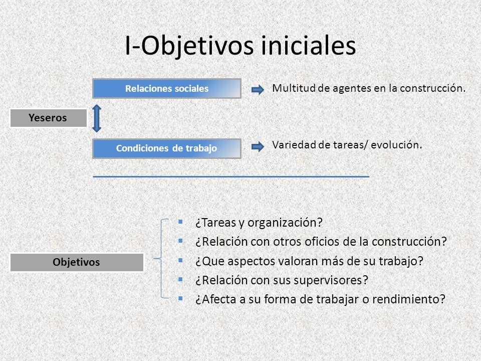 I-Objetivos iniciales