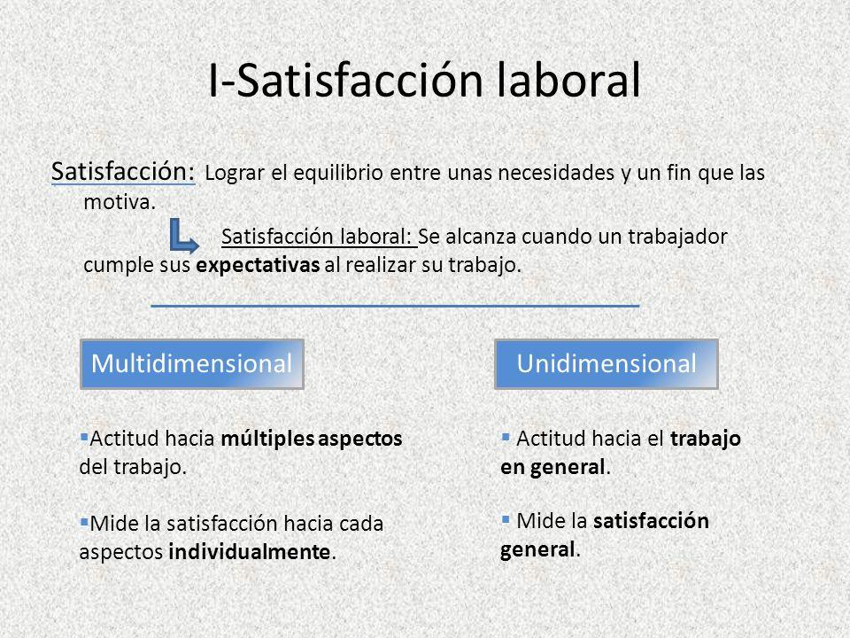 I-Satisfacción laboral
