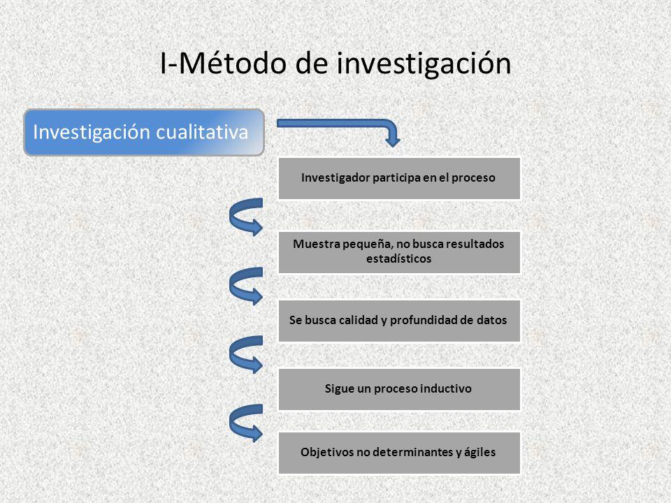 I-Método de investigación