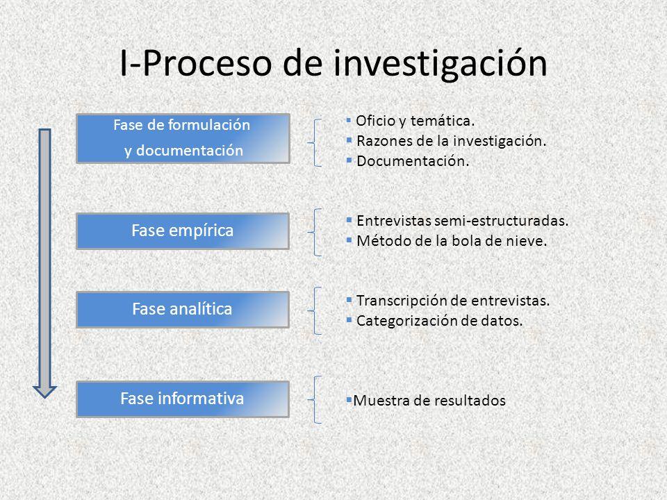 I-Proceso de investigación