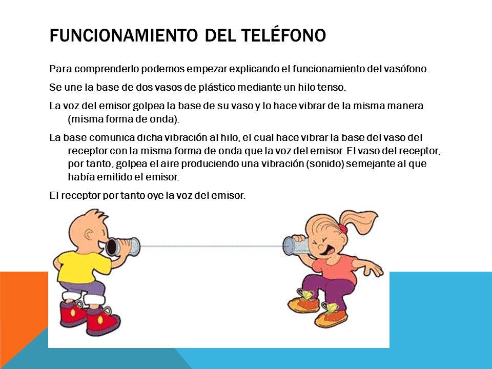 FUNCIONAMIENTO DEL TELÉFONO