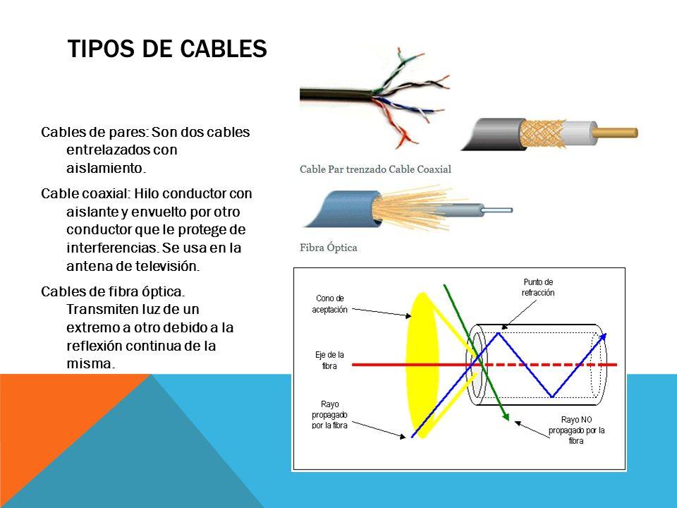 TIPOS DE CABLES