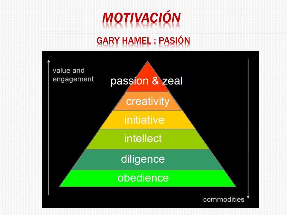 GARY HAMEL : pasión