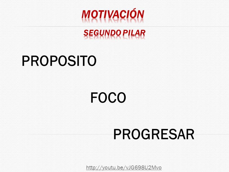 PROPOSITO FOCO PROGRESAR segundo pilar http://youtu.be/vJG698U2Mvo
