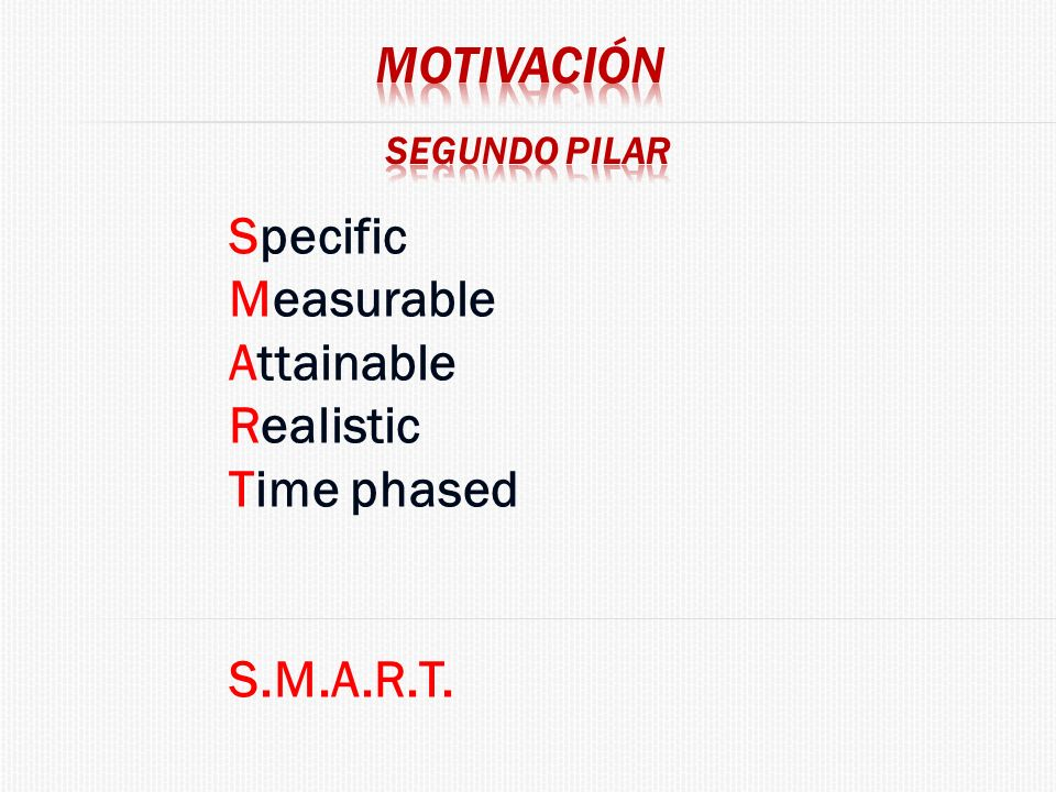 Specific Measurable Attainable Realistic Time phased S.M.A.R.T.