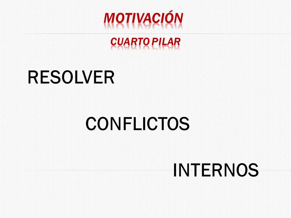 cuarto pilar RESOLVER CONFLICTOS INTERNOS