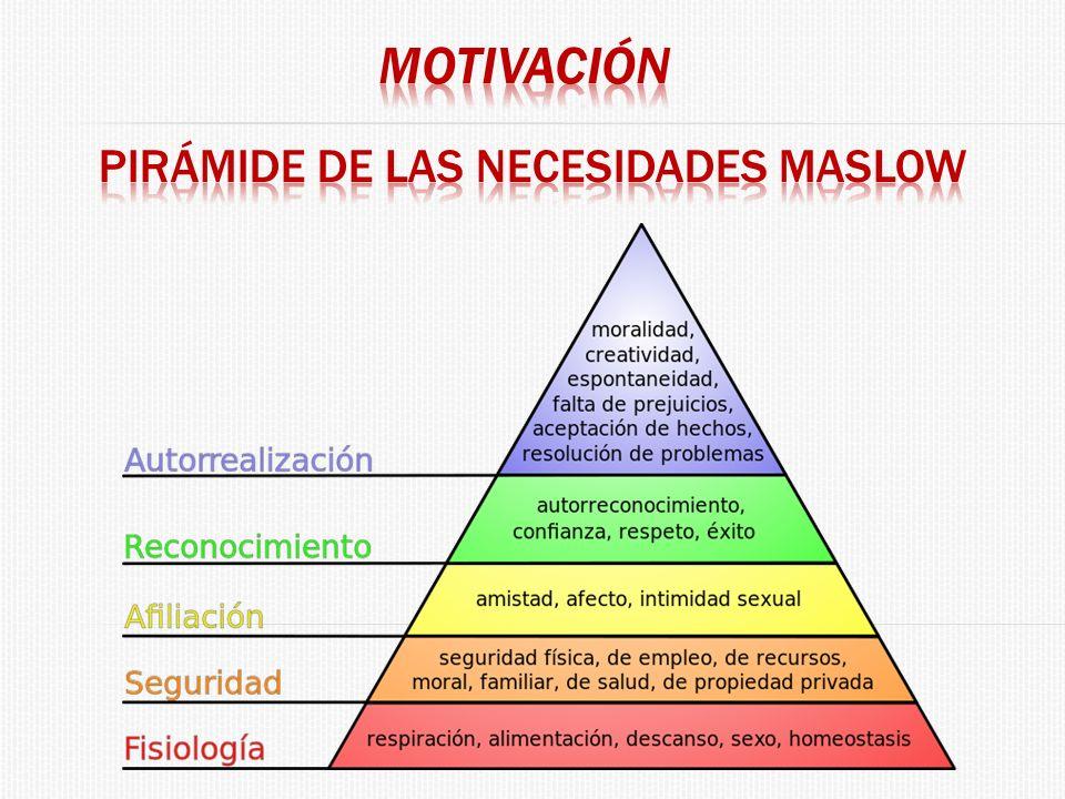 Pirámide de las necesidades maslow