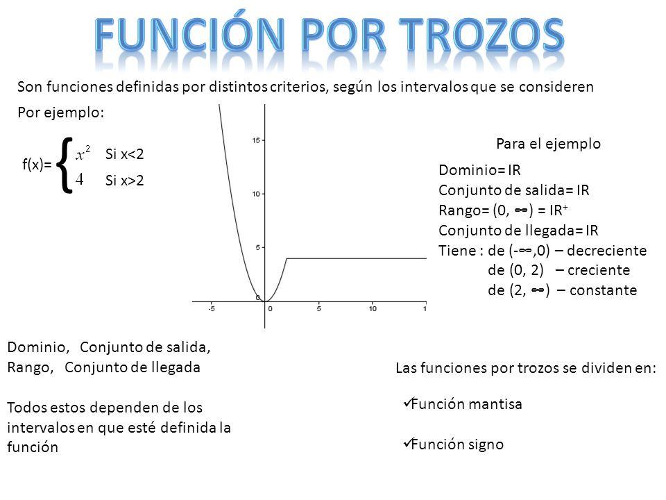 Función por trozos Son funciones definidas por distintos criterios, según los intervalos que se consideren.