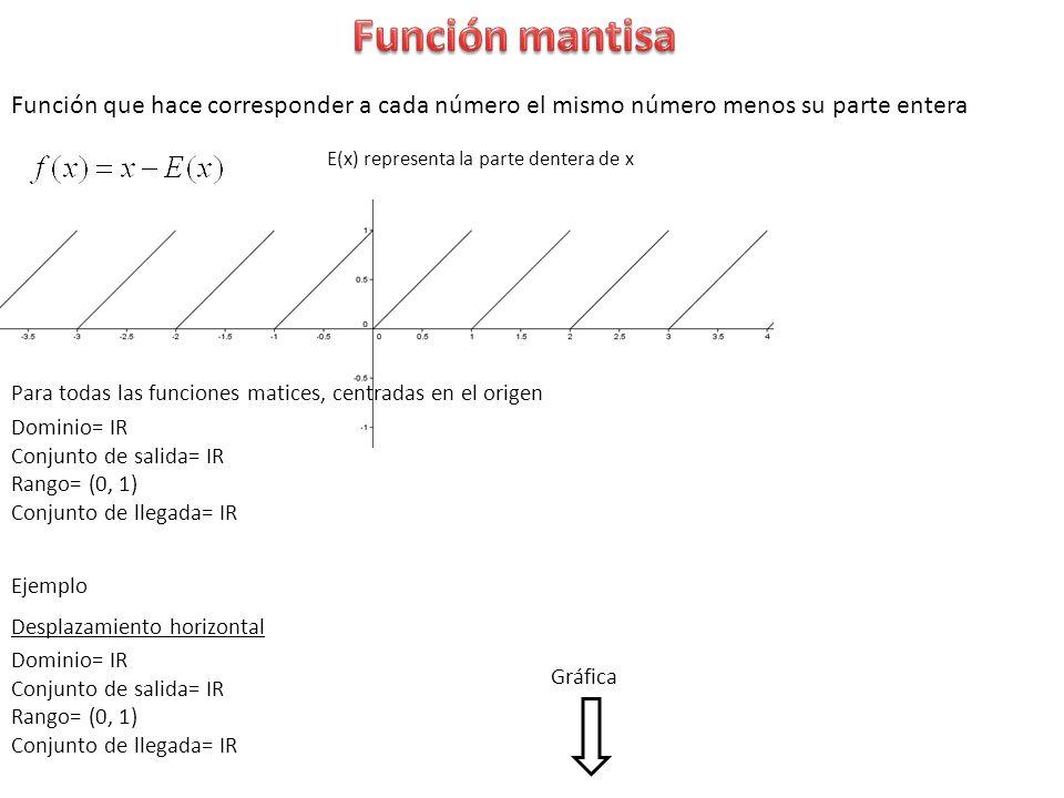 Función mantisa Función que hace corresponder a cada número el mismo número menos su parte entera. E(x) representa la parte dentera de x.
