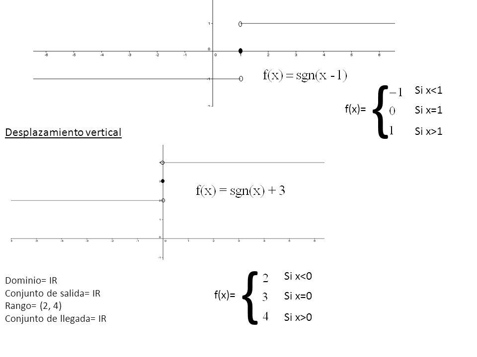 { { Si x<1 f(x)= Si x=1 Desplazamiento vertical Si x>1 Si x<0