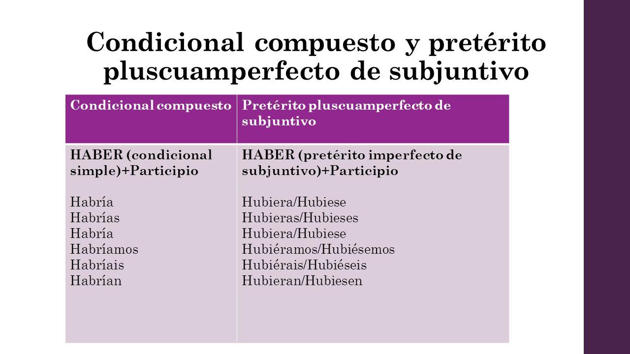 Condicional compuesto y pretérito pluscuamperfecto de subjuntivo