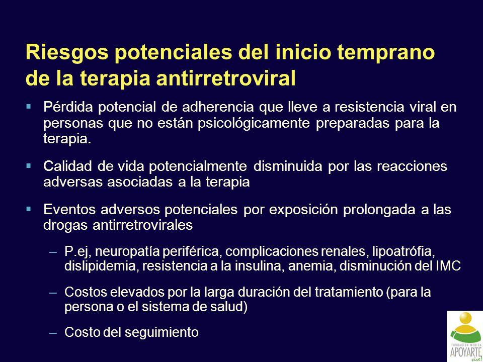 Riesgos potenciales del inicio temprano de la terapia antirretroviral