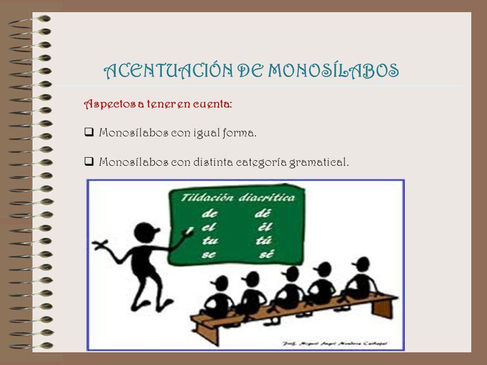 ACENTUACIÓN DE MONOSÍLABOS