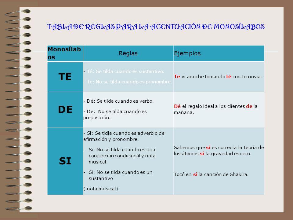 TABLA DE REGLAS PARA LA ACENTUACIÓN DE MONOSÍLABOS