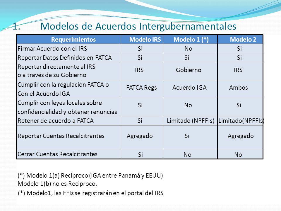 1. Modelos de Acuerdos Intergubernamentales