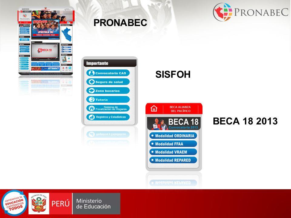 PRONABEC SISFOH BECA 18 2013