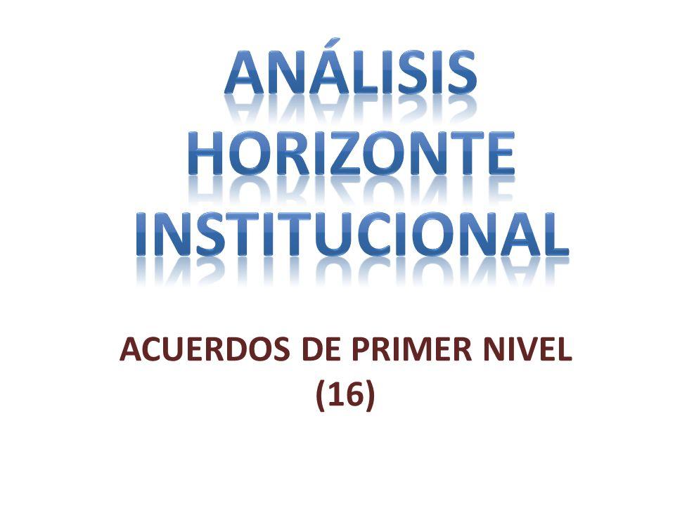 ANÁLISIS HORIZONTE INSTITUCIONAL ACUERDOS DE PRIMER NIVEL (16)