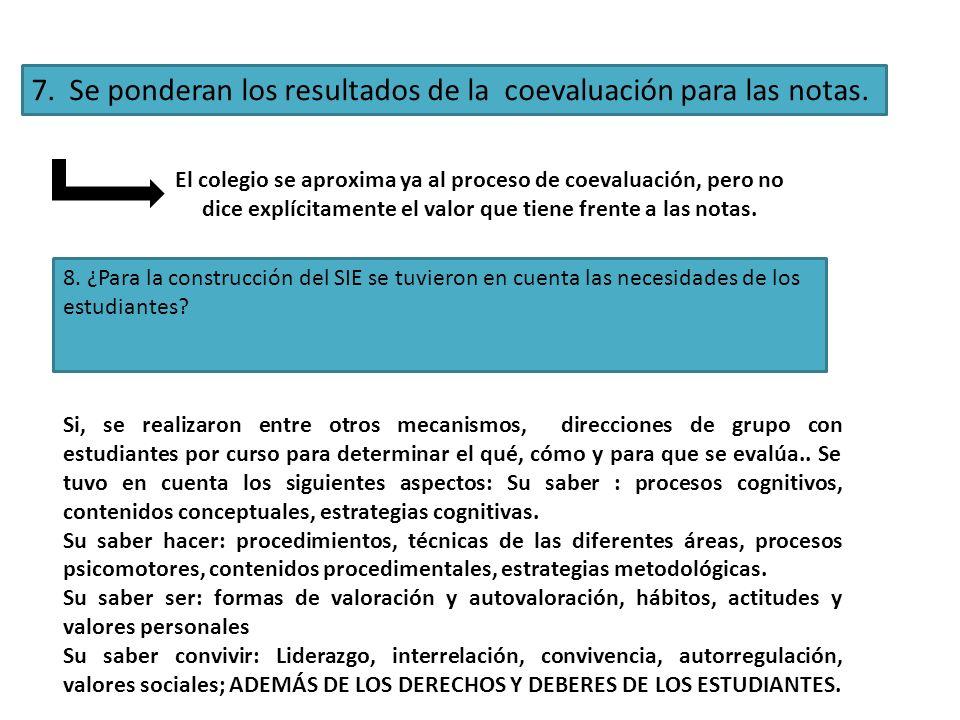 7. Se ponderan los resultados de la coevaluación para las notas.
