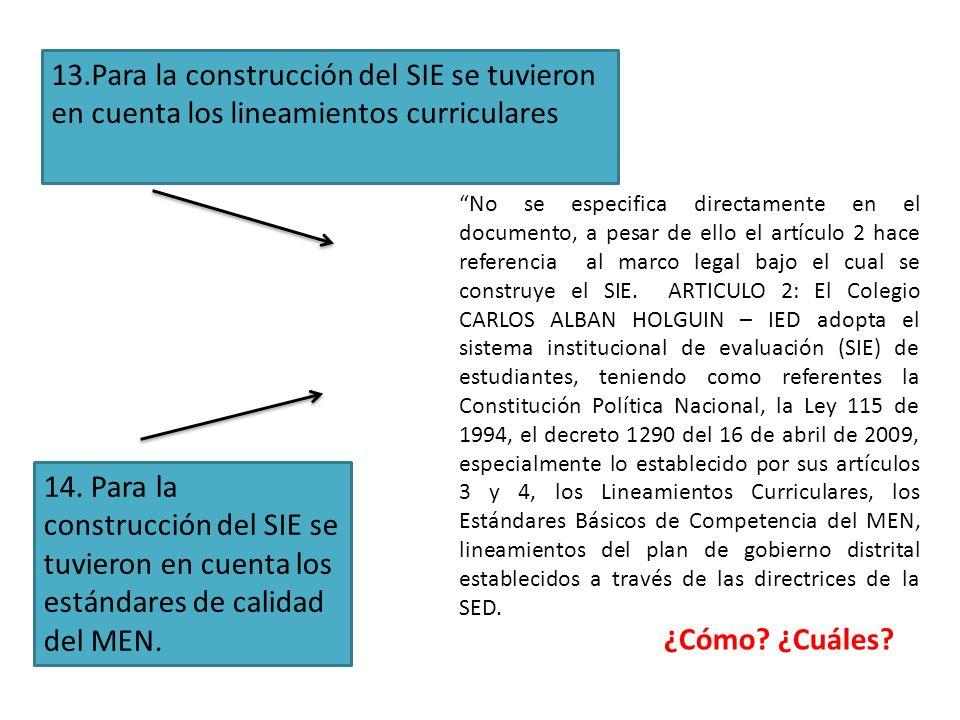13.Para la construcción del SIE se tuvieron en cuenta los lineamientos curriculares