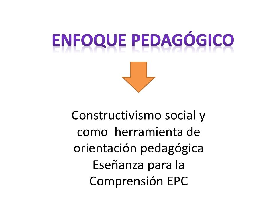 ENFOQUE PEDAGÓGICO Constructivismo social y como herramienta de orientación pedagógica Eseñanza para la Comprensión EPC.