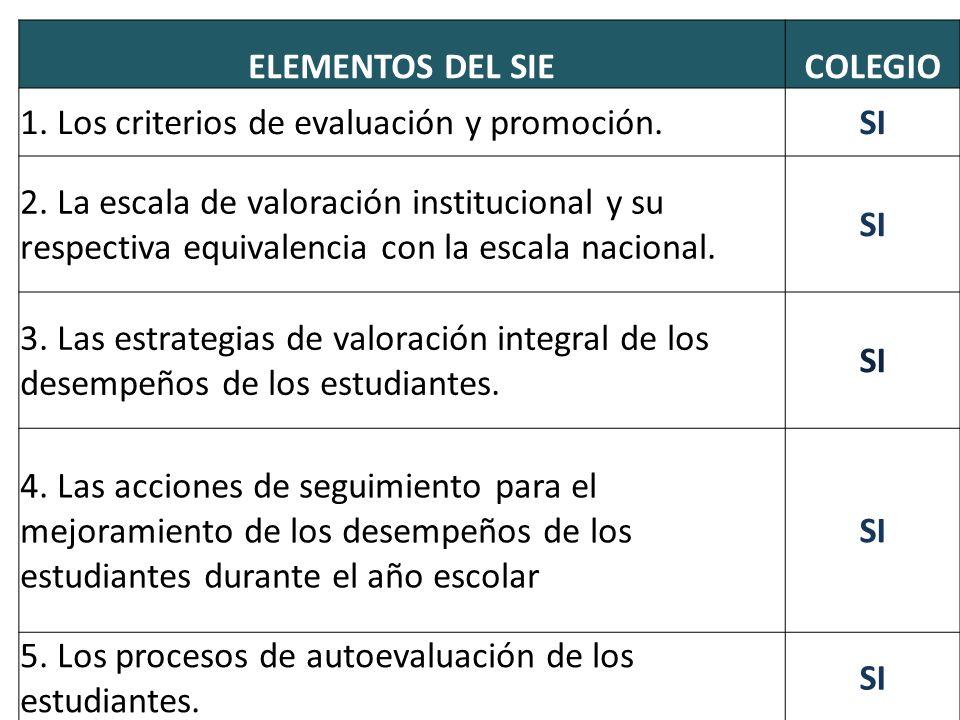 ELEMENTOS DEL SIE COLEGIO. 1. Los criterios de evaluación y promoción. SI.