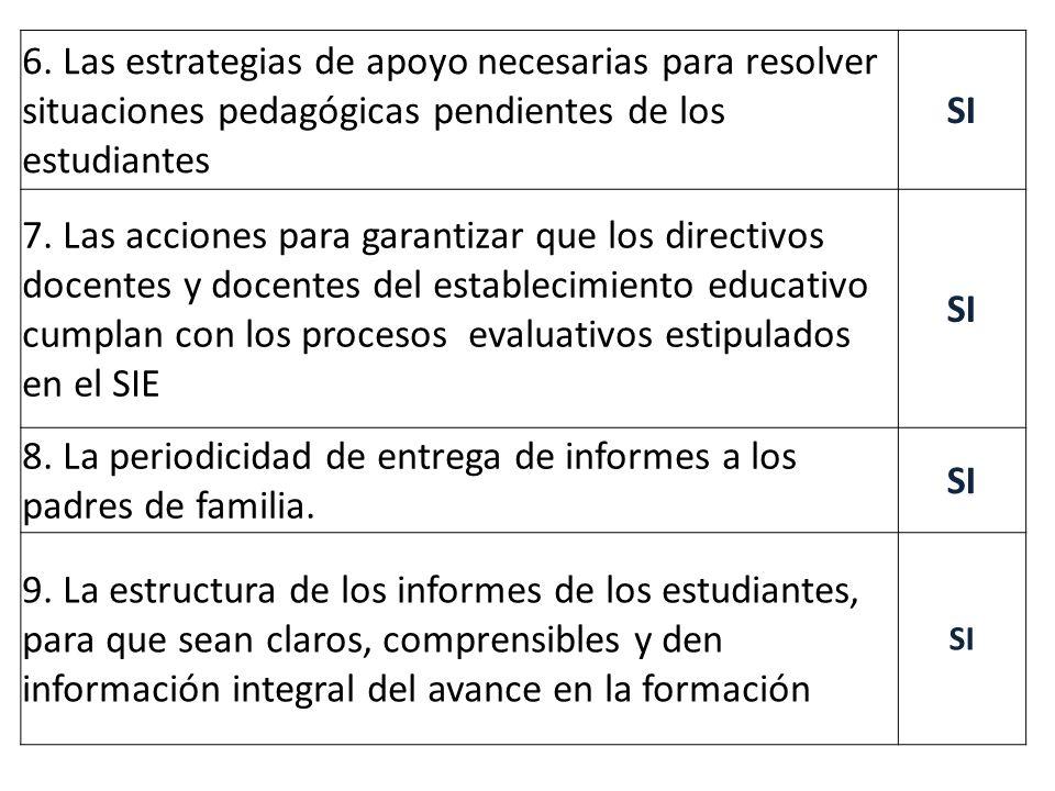 6. Las estrategias de apoyo necesarias para resolver situaciones pedagógicas pendientes de los estudiantes
