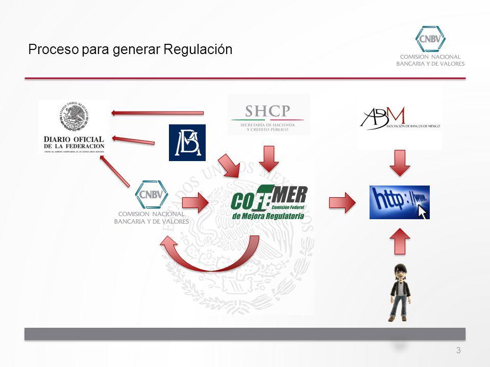 Proceso para generar Regulación