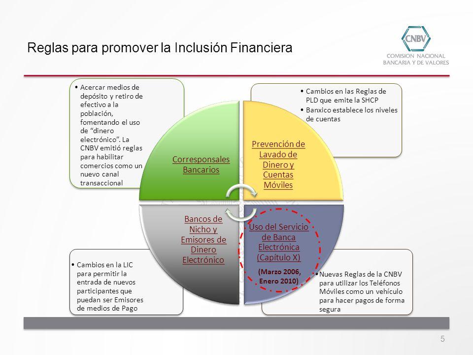 Reglas para promover la Inclusión Financiera