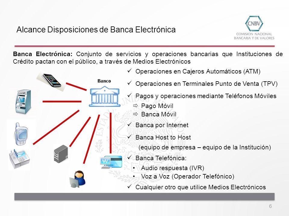 Alcance Disposiciones de Banca Electrónica