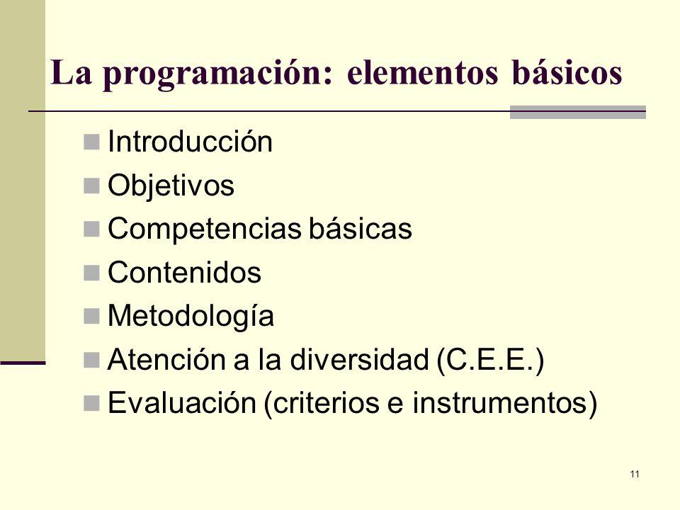 La programación: elementos básicos