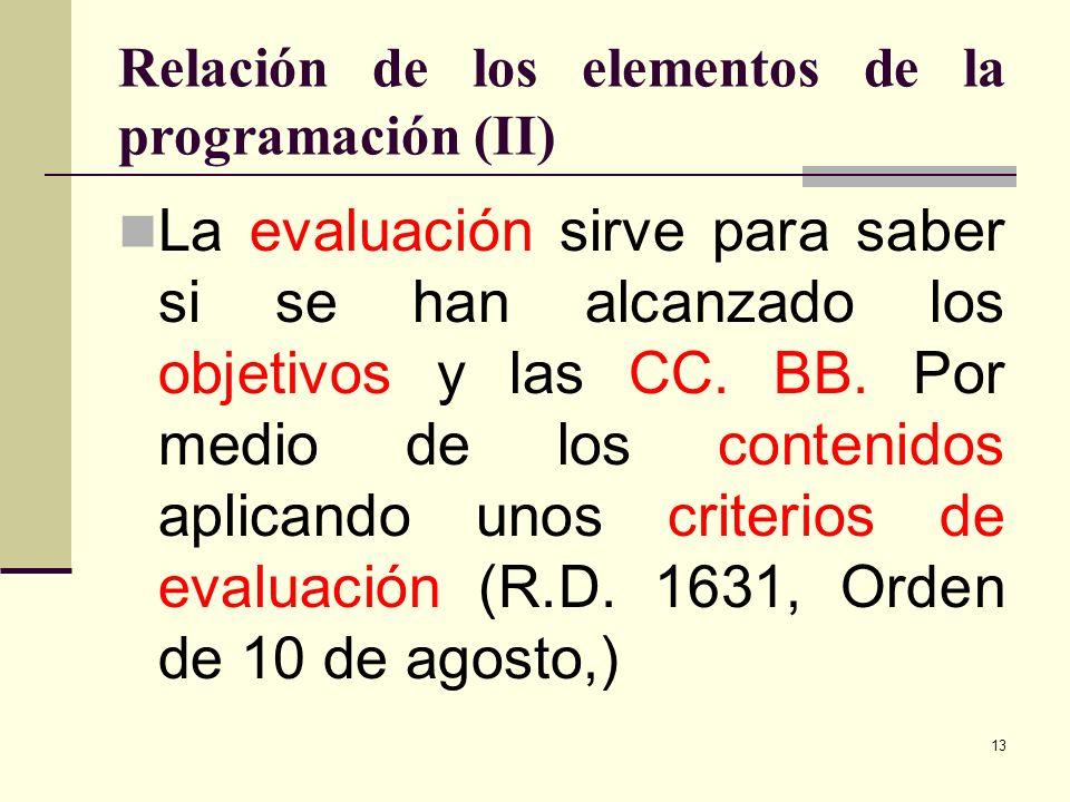 Relación de los elementos de la programación (II)