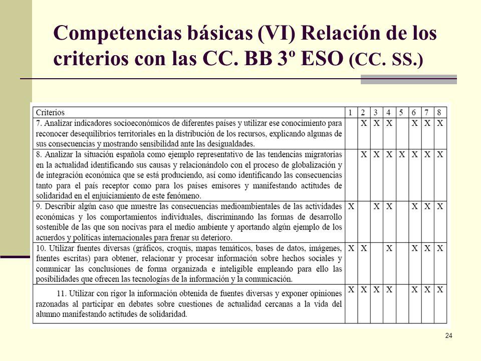 Competencias básicas (VI) Relación de los criterios con las CC