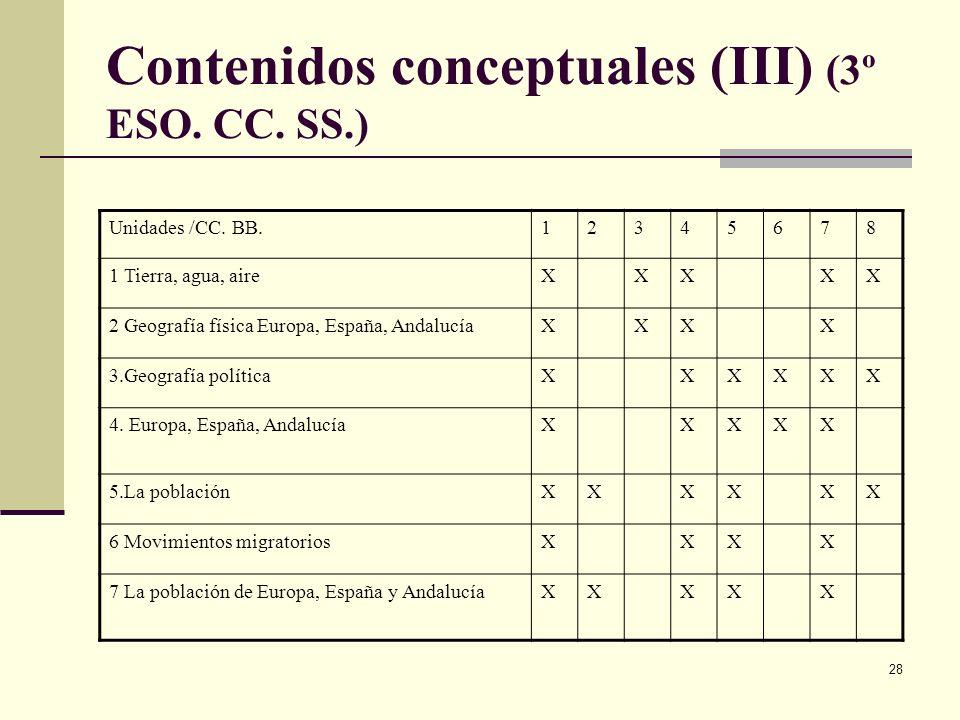 Contenidos conceptuales (III) (3º ESO. CC. SS.)
