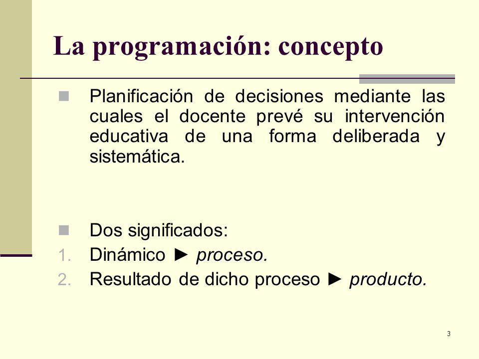 La programación: concepto