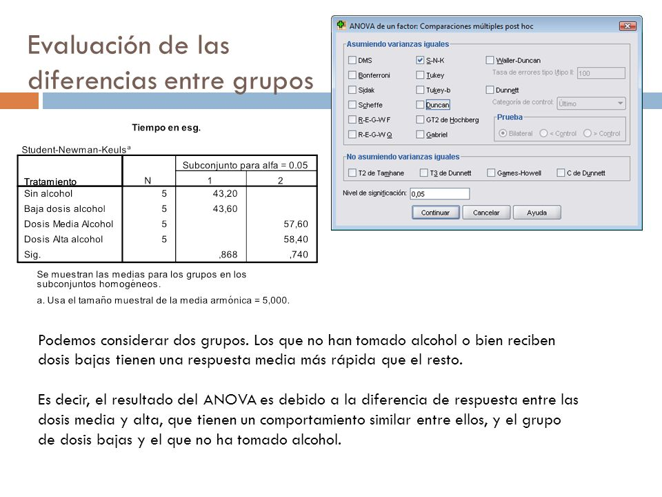 Evaluación de las diferencias entre grupos